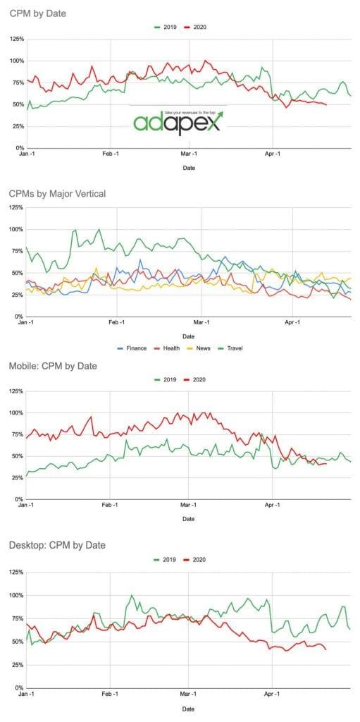 CPM Analysis5